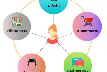 Mulai Bisnis Online Dengan Omnichannel